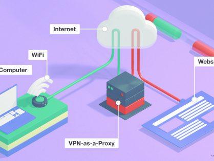 Особенности HTTPS прокси